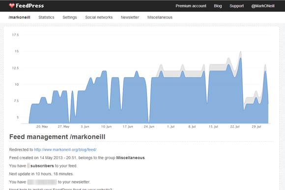 feedpress_dashboard