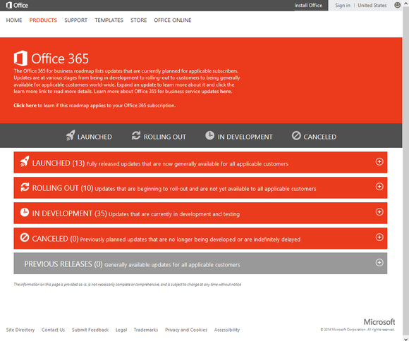 Microsoft office 365 roadmap