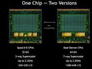 nvidia tegra k1 denver processor comparison