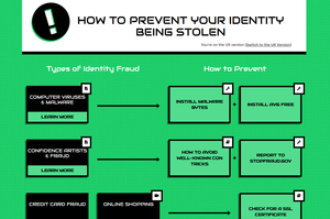 choice loans identity theft webpage