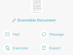scannable