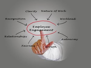employee manager engagement