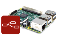 Node-RED, wiring the Raspberry Pi to the IoT