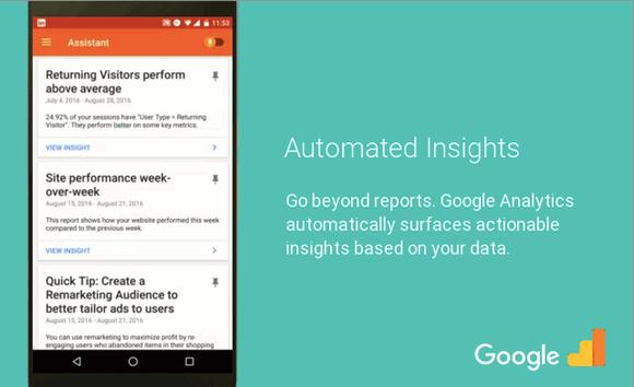 Google Analytics automated insights